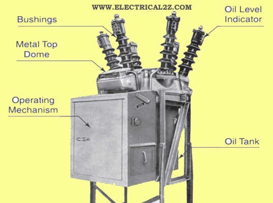 bulk oil circuit breakers, types of circuit breakers, types of oil circuit breaker @electrical2z