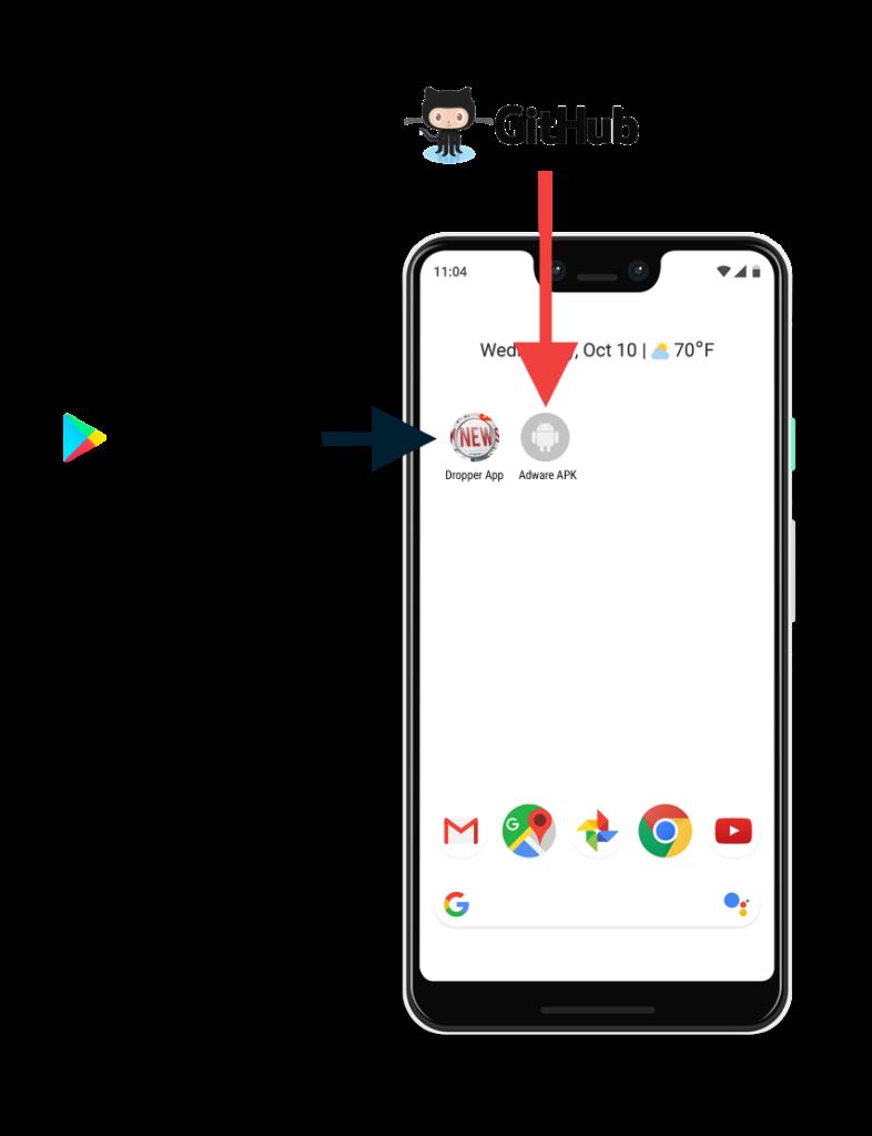 - dropper 2Bapp - 7 Apps on Google Play Drop Malware & Opens Backdoor to Hackers