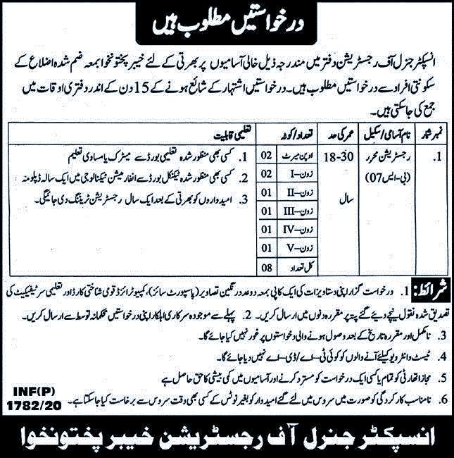 Jobs in Police For Inspector General 2020 Latest Advertisement