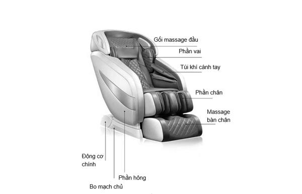 Ghế Massage Cao Cấp Airbike Sport MK278