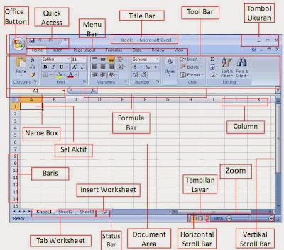 Mengenal Interface/Tampilan Microsoft Excel 2007