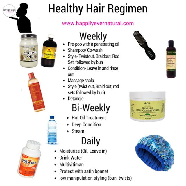 Create Healthy Natural Haircare Regimen