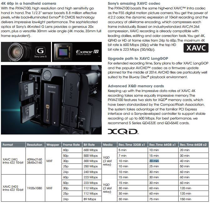 cainKuri: From HD to 4K via Sony PXW-Z100, Memory Cards XQD