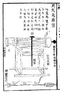 Ming Chinese Multi Rocket Launcher