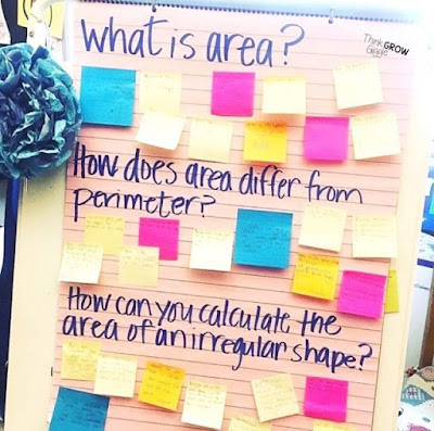math interactive anchor chart ideas