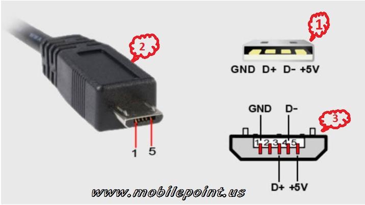 usb power wiring diagram usb image wiring diagram usb cable wiring diagram usb auto wiring diagram schematic on usb power wiring diagram