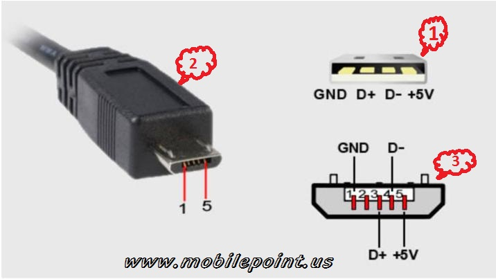 micro usb pinout diagram fastboot  circuit wiring and