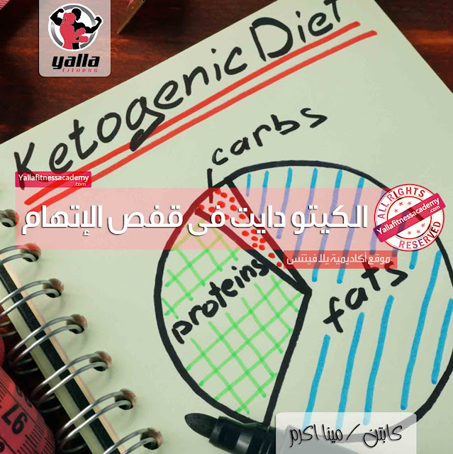 الكيتو دايت فى قفص الإتهام Keto Diet