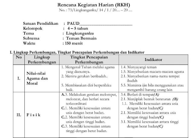 Contoh RKH RPPH PAUD Tema Lingkunganku K13