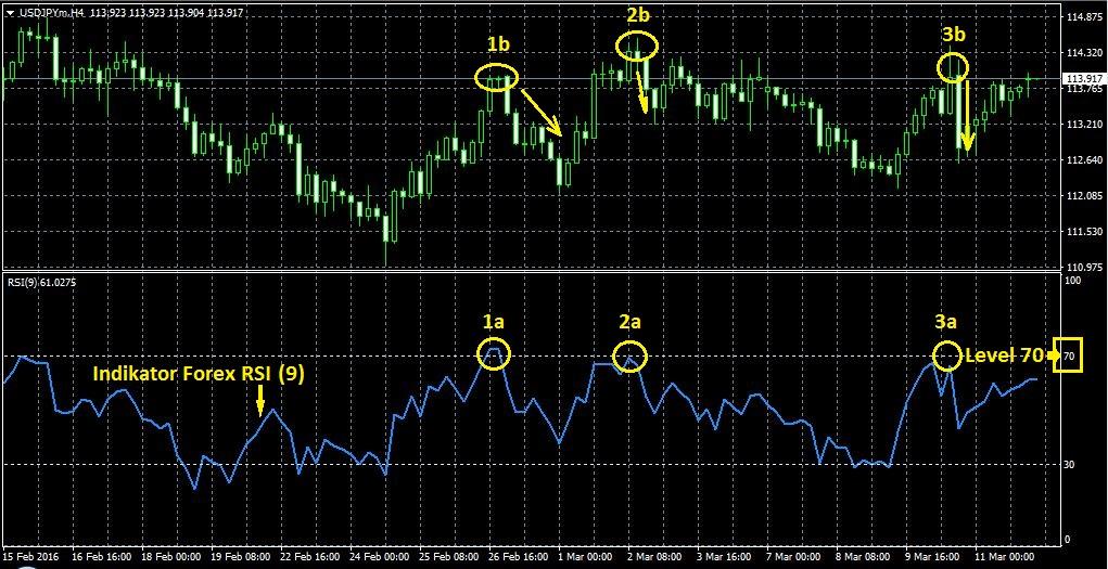Opsi perdagangan pasar saham