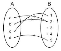 Latihan Soal UTS Matematika Kelas 8 Semester 1 Kurikulum 2013