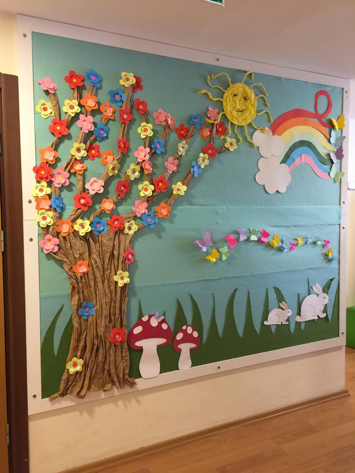 Okul öncesi Etkinlikler Ajda Dinsever Preschool Education Blogger