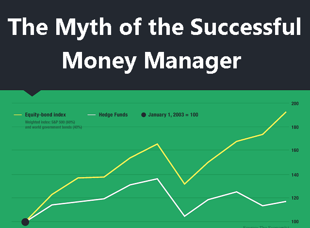 The Myth Of The Successful Money Manager #infographic