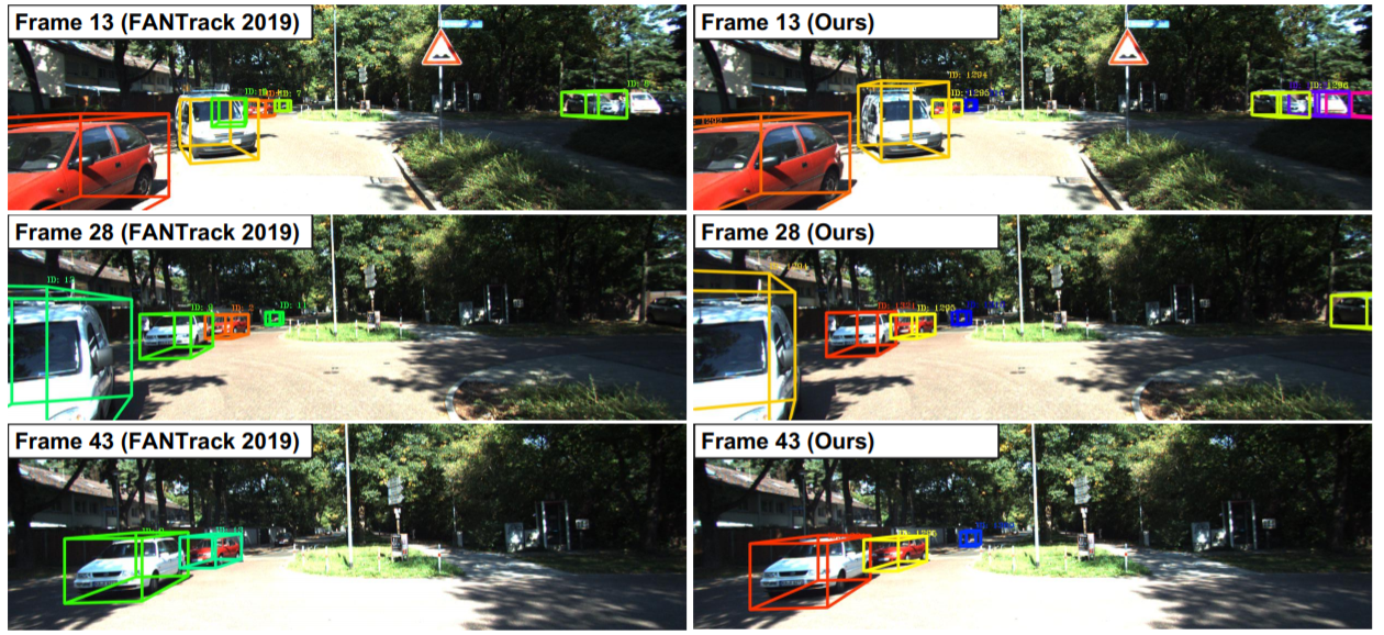 SRI Blog: A Baseline for 3D Multi-Object Tracking