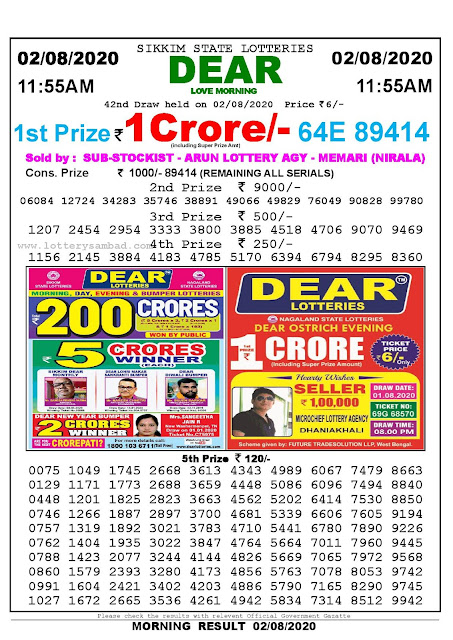 Sikkim State Lotteries 02-08-2020 Lottery Sambad Result 1155 AM