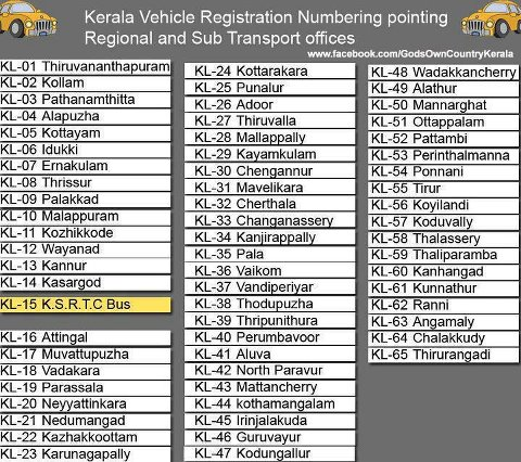 VEHICLE REGISTRATION NUMBERING | The land of five sayings