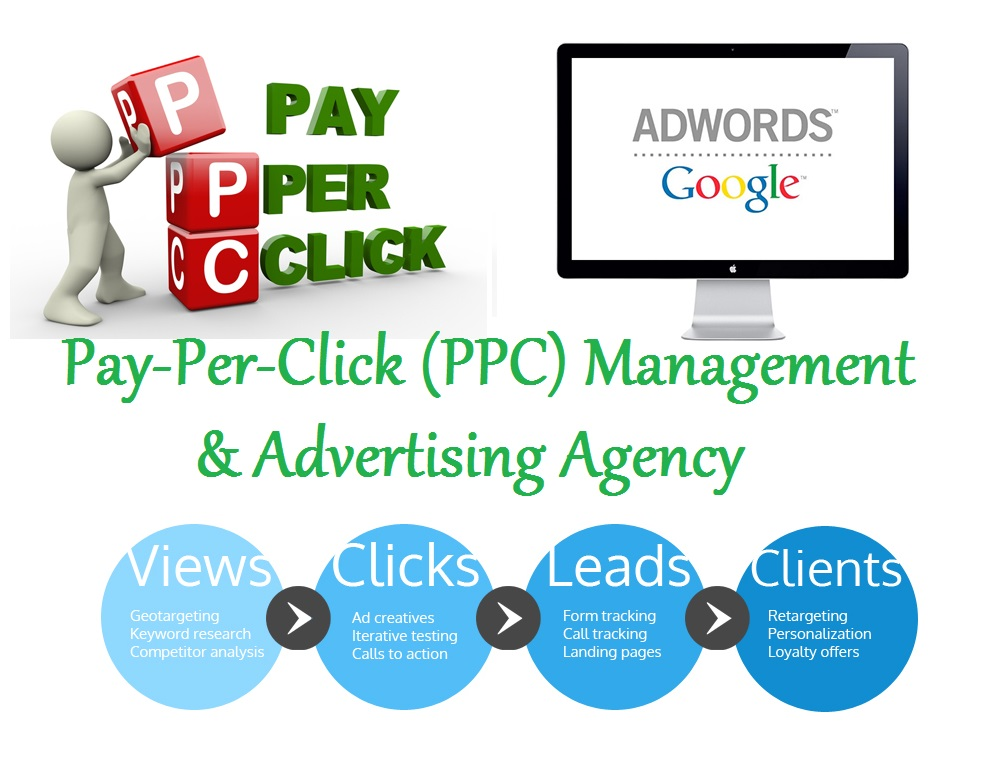 Make web rank pay per click ppc management for Ad agency in usa