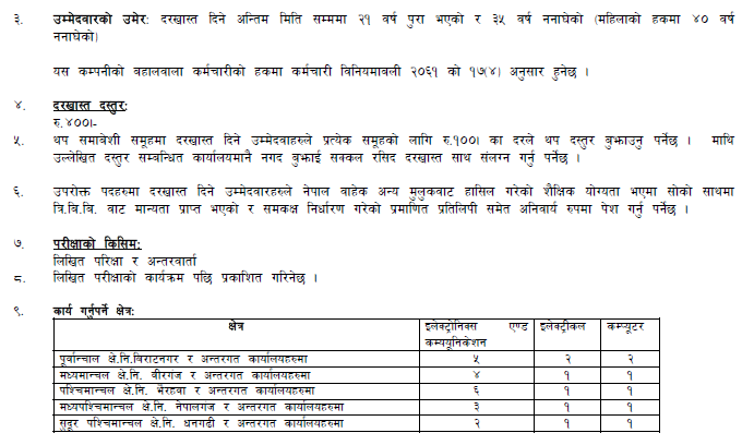 Job Vacancy in Nepal Telecom NTC  Jobs in Nepal