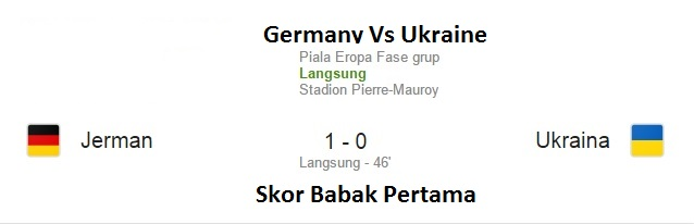 Germany Vs Ukraina
