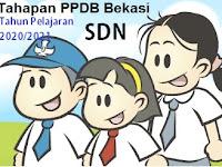 Penerimaan Peserta Didik Baru (PPDB) | SDN Bekasi | 2020-2021