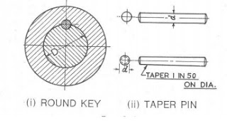 diagram of Flat saddle key Design