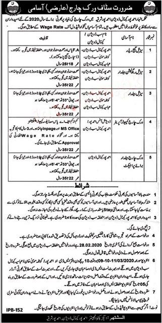 Govt Job irrigation Department Punjab Jobs 2020,