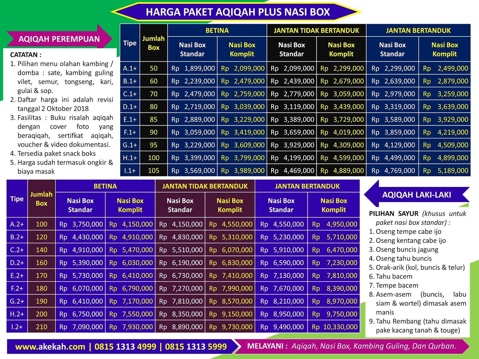 Harga Kambing Aqiqah Dan Catering Murah Untuk Anak Daerah Kabupaten Bogor Jawa Barat