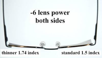 high index lens vs normal index