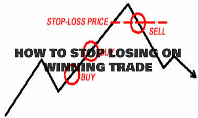 How To Stop Losing On Winning Trade, How To, Stop, Losing, On, Winning, Trade, Forex, Blog, Trading, Tips, Learn, Business, Money, Strategy