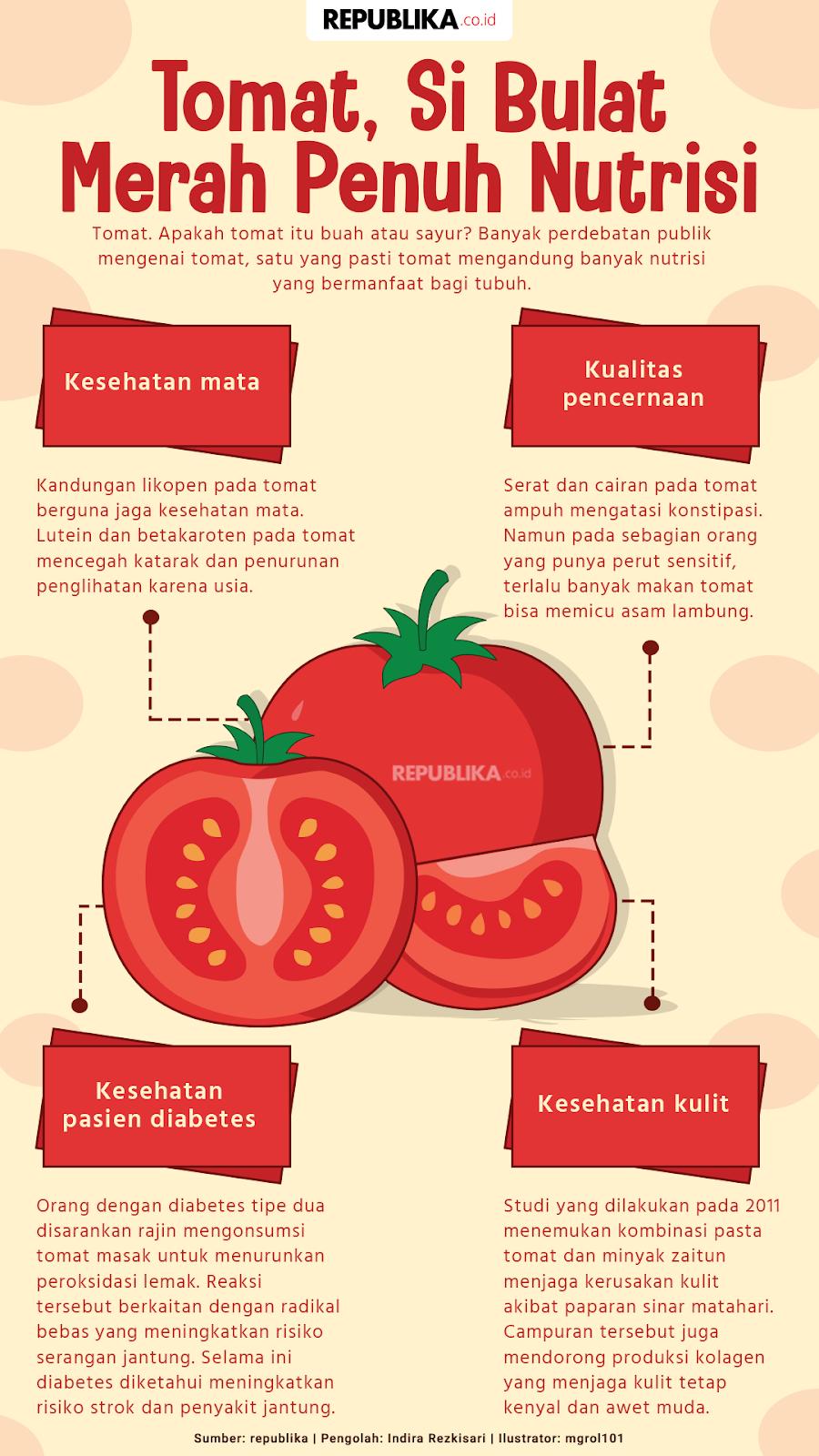 Manfaat Tomat yang Kaya Nutrisi bagi Tubuh Manusia
