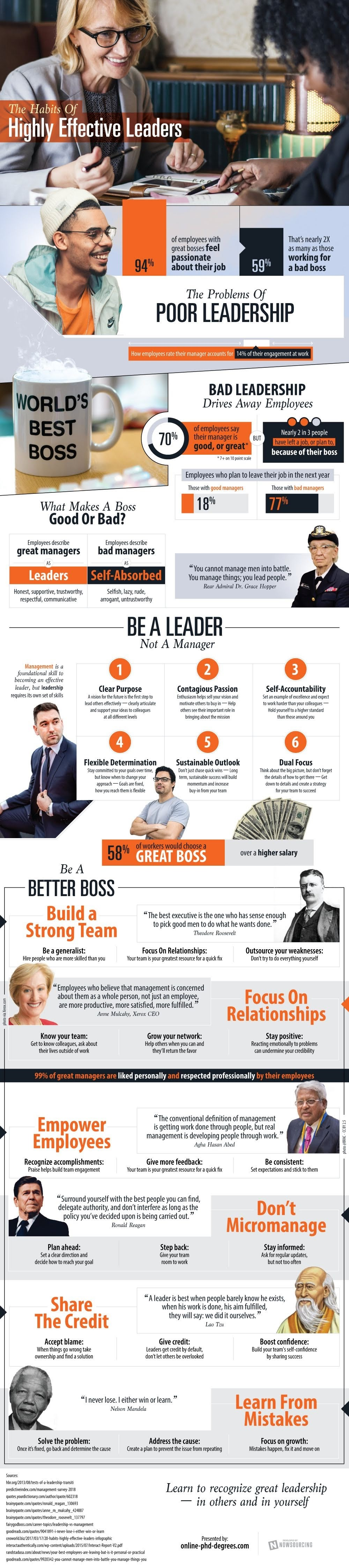 The Best Habits Of Highly Effective Leaders #infographic