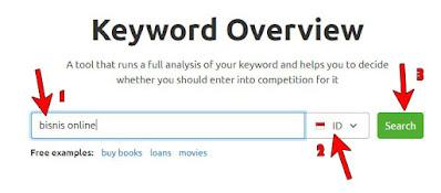 Keyword-Over-view