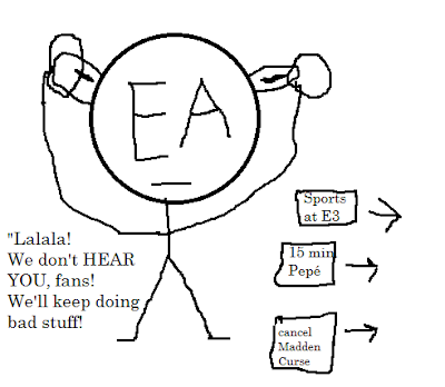 Electronic Arts EA does not listen to fans
