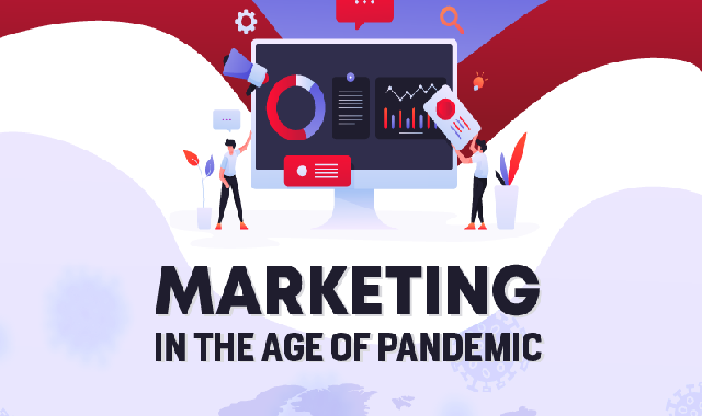 Marketing in the Age of Pandemic #infographic