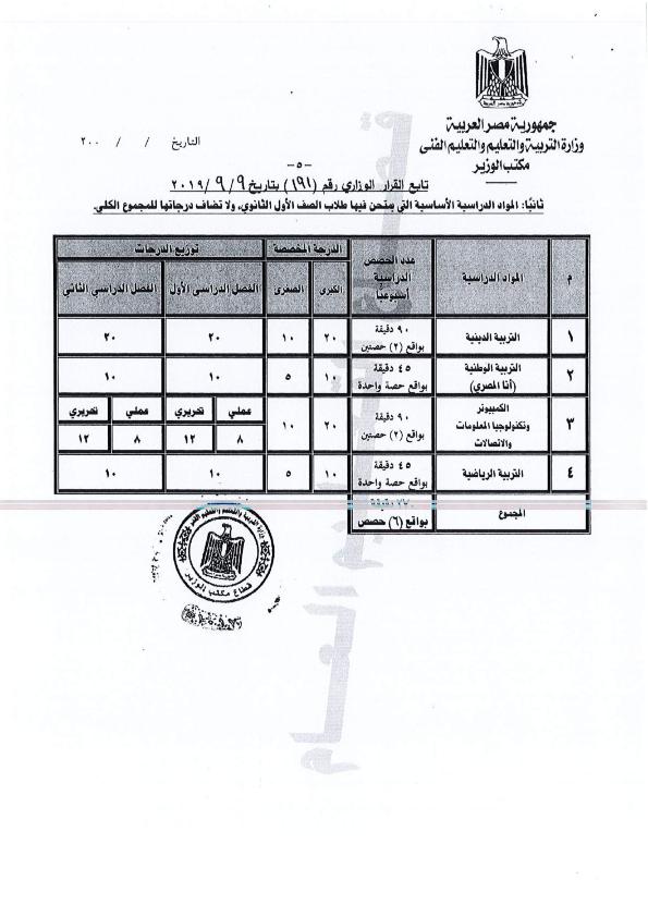 """""""مستند"""".. قرار وزير التعليم 191 لسنة 2019 بشأن نظام الدراسة الجديد للصفين الأول والثاني الثانوي %25D9%2582%25D8%25B1%25D8%25A7%25D8%25B1%2B191_005"""