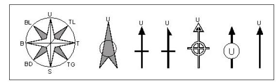 Gambar  Contoh Tanda Orientasi Pada Peta yang Sering Digunakan