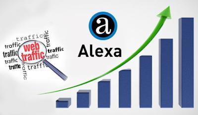 Cara Mudah Melihat Rank Alexa Situs Web Kamu