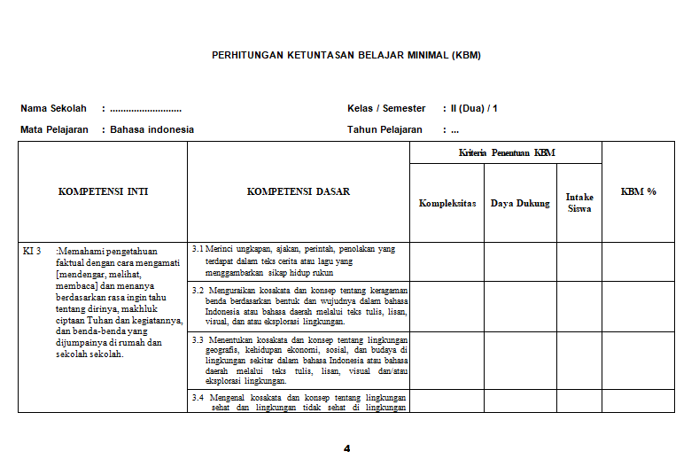 [KELAS 2 SD/MI] KKM, PROGRAM TAHUNAN (PROTA), DAN PROGRAM SEMESTER (PROMES) TEMATIK KURIKULUM 2013 REVISI 2020