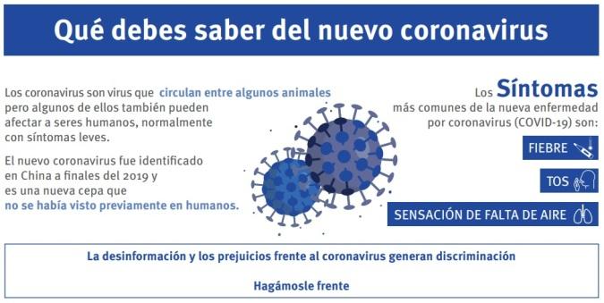 que debes saber del nuevo coronavirus covid-19