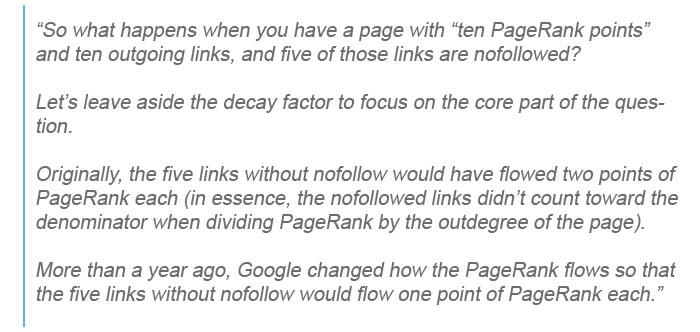 Matt Cutts about Nofollow links: eAskme