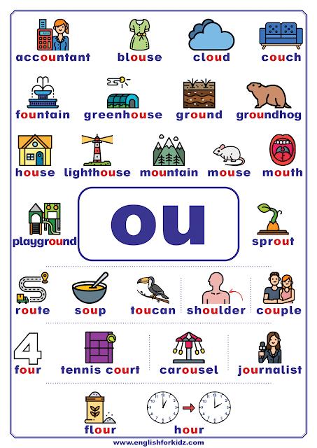 ou words - printable vowel teams poster