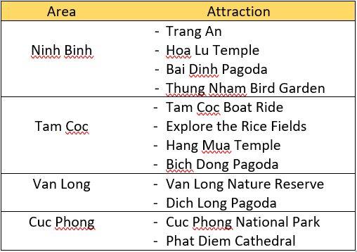 list top attractions ninh binh vietnam