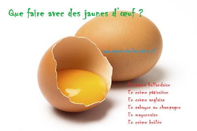 jaunes d'œuf