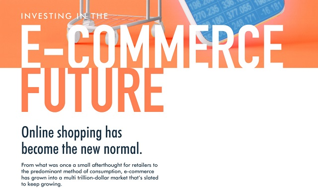 Is ecommerce industry worth investing?