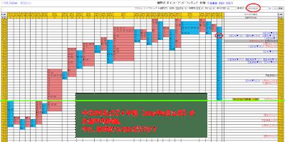 2015年8月の、日経平均株価