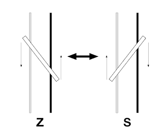A diagram showing how pushing the edges of the tablet in opposite directions will change its threading