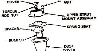Mechanical Technology: Strut Shock Absorber Service