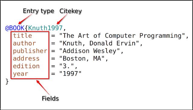 BibTex format example.