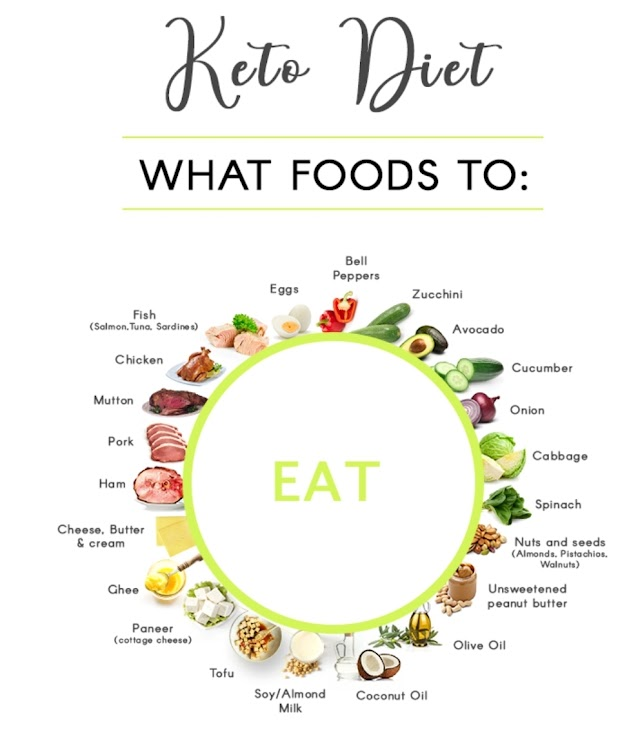 Keto diet recepies for weight loss