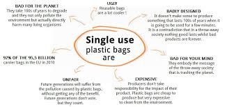 What is Single use plastic